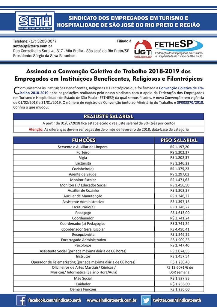 SETH São José do Rio Preto - Convenção Coletiva 2018 - Empregados em Instituições Beneficentes, Religiosas e Filantrópicas