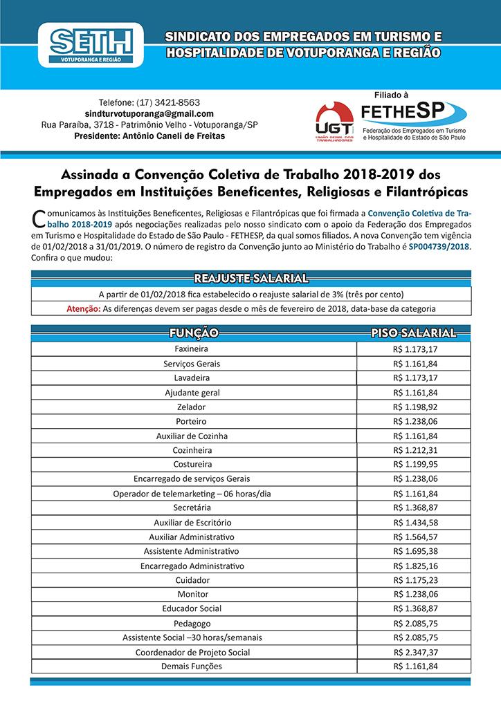 SETH Votuporanga - Convenção Coletiva 2018 - Empregados em Instituições Beneficentes, Religiosas e Filantrópicas