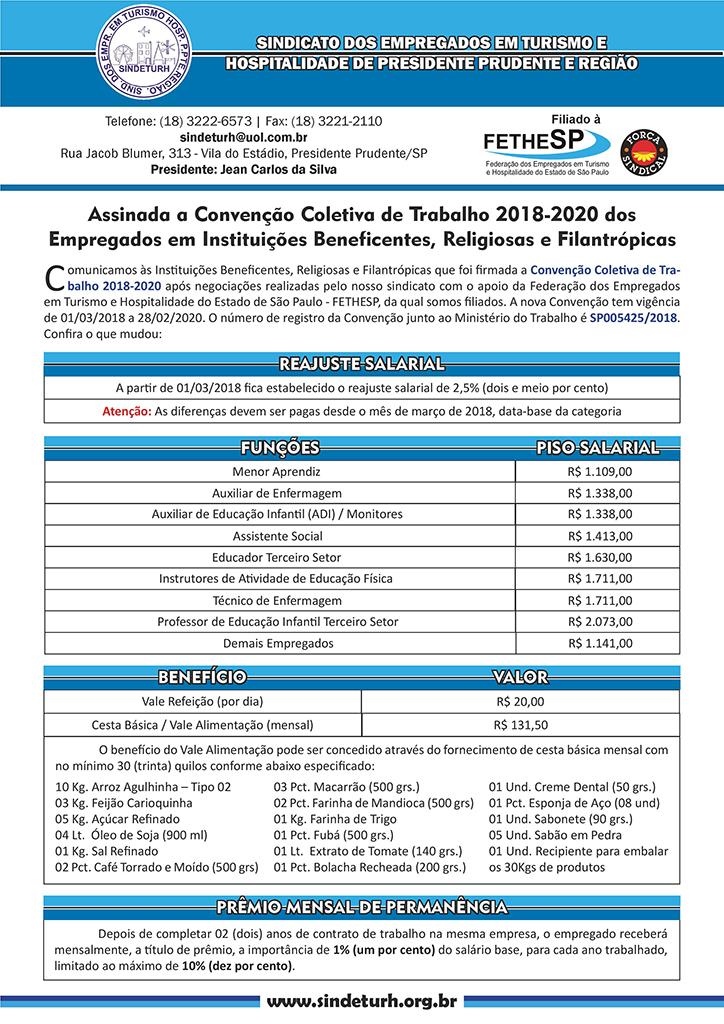 Sindeturh Presidente Prudente - Convenção Coletiva 2018 - Empregados em Instituições Beneficentes, Religiosas e Filantrópicas
