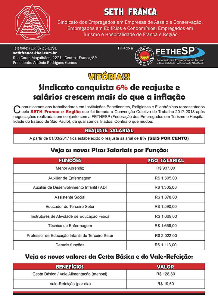 SETH Franca - Convenção Coletiva 2017 - Instituições Beneficentes