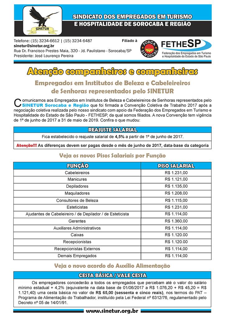 SINETUR Sorocaba - Convenção Coletiva 2017 - Institutos de Beleza