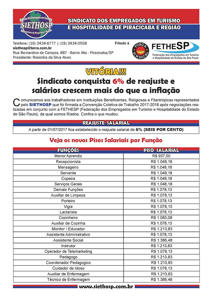 SIETHOSP Piracicaba - Convenção Coletiva 2017 - Instituições Beneficentes