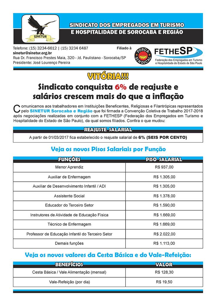 SINETUR Sorocaba - Convenção Coletiva 2017 - Instituições Beneficentes